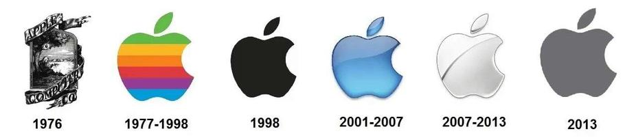 história do logotipo Apple