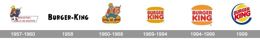 história do logotipo Burger-King