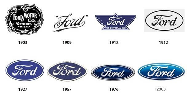 história do logotipo Ford