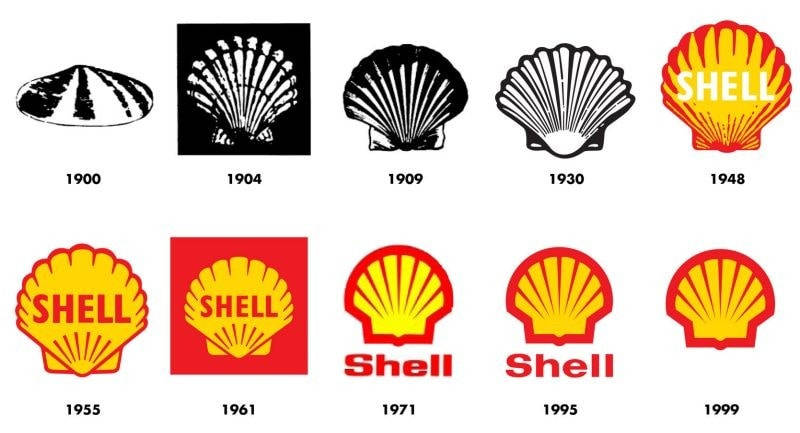 história do logotipo Shell